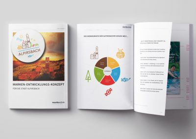 Alpirsbach Marken-Entwicklungs-Konzept